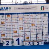 Fabio Dainese 3-3-2